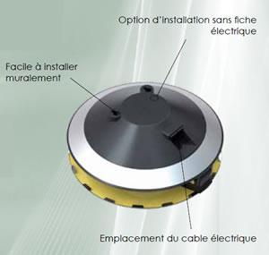 Destructeur d'insecte UV aura insect-o-cutor montage